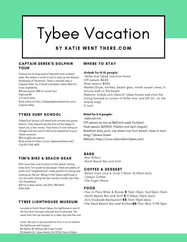 Tybee Itinerary picture