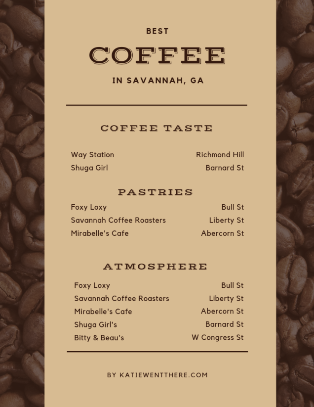 Savannah, coffee